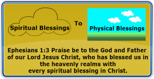 Ephesians 1:3 Praise be to the God and Father of our Lord Jesus Christ, who has blessed us in the heavenly realms with every spiritual blessing in Christ.