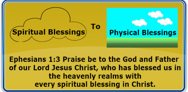 Send and Receive All Spiritual Blessings